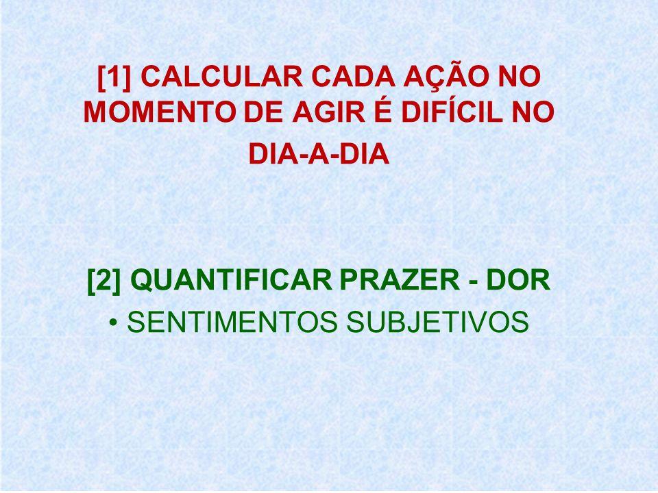 [1] CALCULAR CADA AÇÃO NO MOMENTO DE AGIR É DIFÍCIL NO DIA-A-DIA